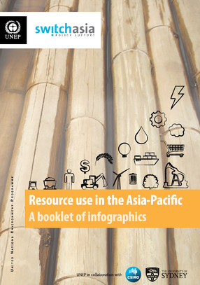 resource use in asia-pacific