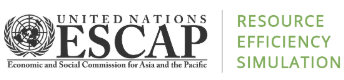 ESCAP Resource Simulation