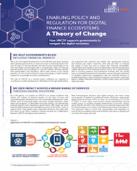 Enabling Policy and Regulation for Digital Finance Ecosystem