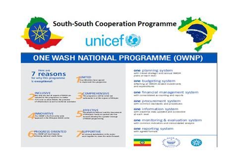 How South-South Cooperation contributes to achieving the SDG 6 of ensuring access of all to clean water and sanitation?